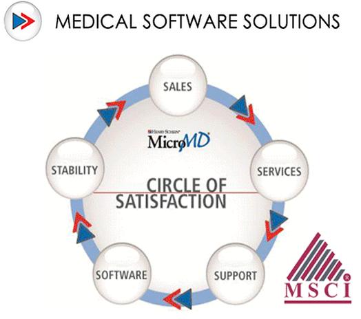 MDS Image
